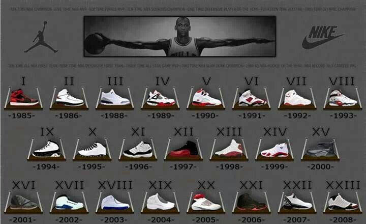 air jordan shoes chronological order
